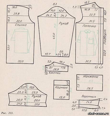 8 окт 2012 Построение выкройки женской рубашки производится на основе базовой выкройки платья