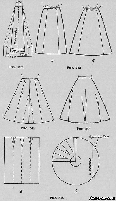 Четырехшовная юбка выкройка