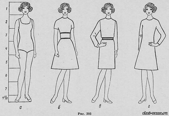 Рисунок Человека В Полный Рост В Одежде