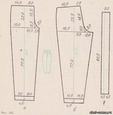 Как сшить штаны бананом 187