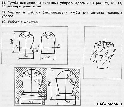 Пошив женских головных уборов своими руками