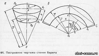 Выкройки конусов для труб 64