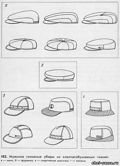 Выкройки для меховых женских шапок