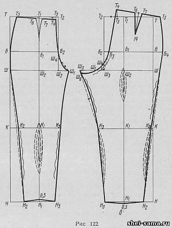 брюки - Записи с меткой брюки - Дневник Shaggane