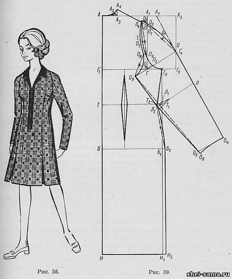 меховые накидки на платья