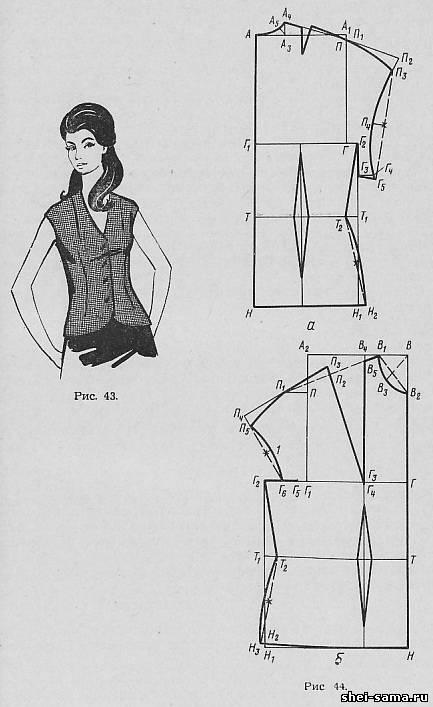 Построение Блузки