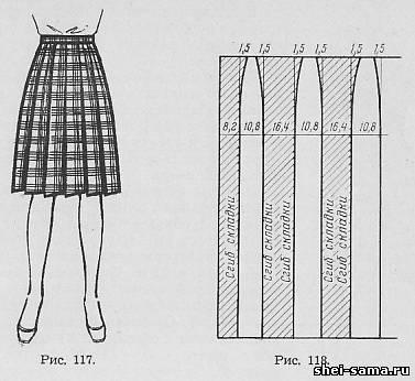 Чертежа выкройки такой юбки