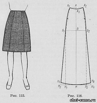 Как сшить юбку шестиклинку для начинающих выкройки