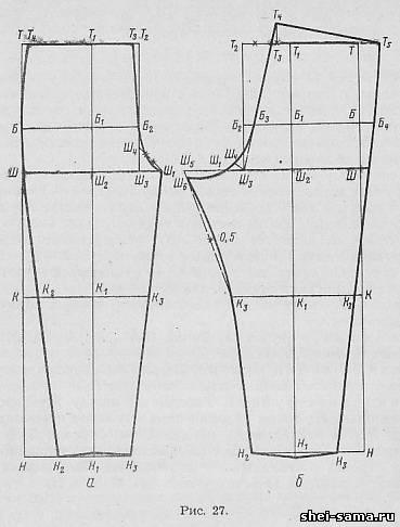 Как сшить шорты для пижамы