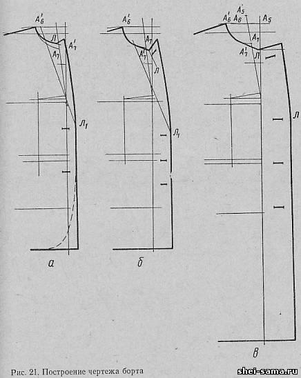 Выкройка прямого силуэта пальто